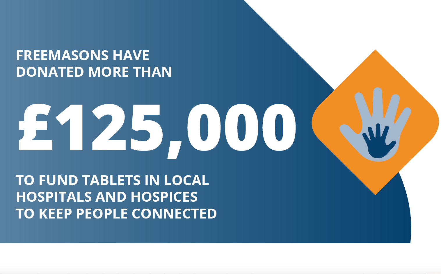Tablets Help to Stay in Touch