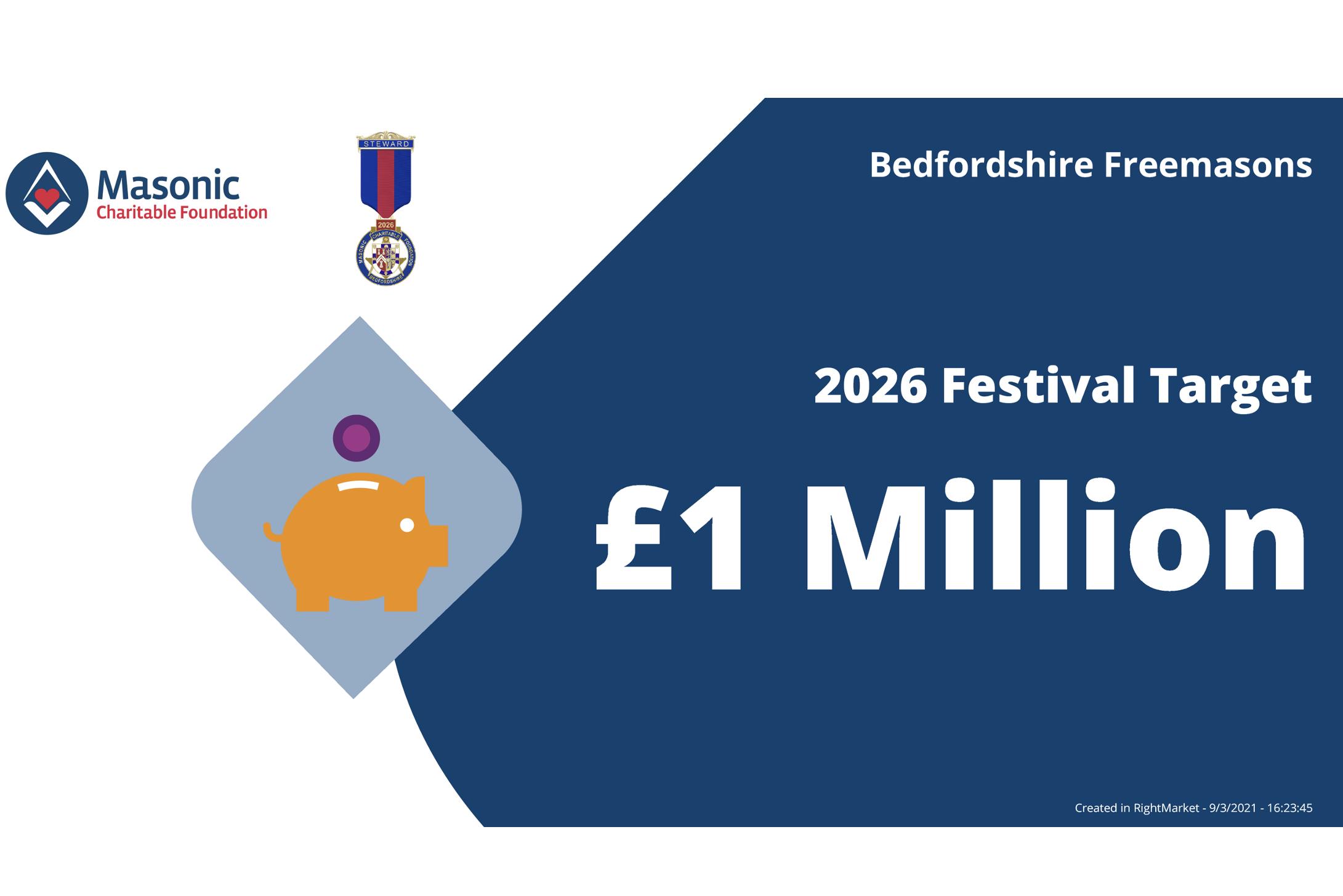 Bedfordshire Set £1 Million Festival Target
