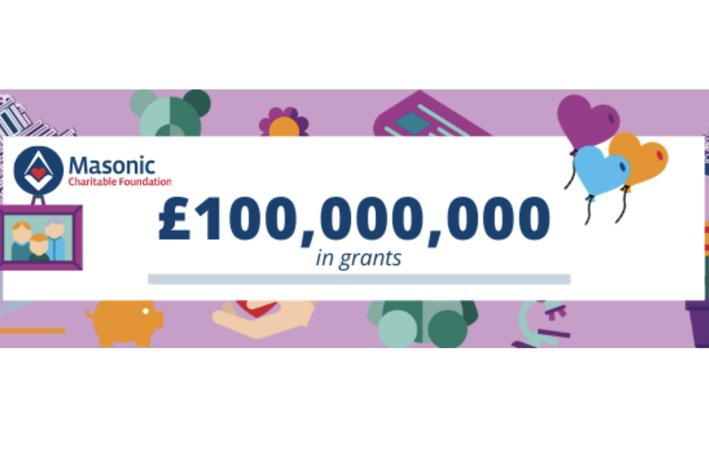 MCF Awards Top £100 Million